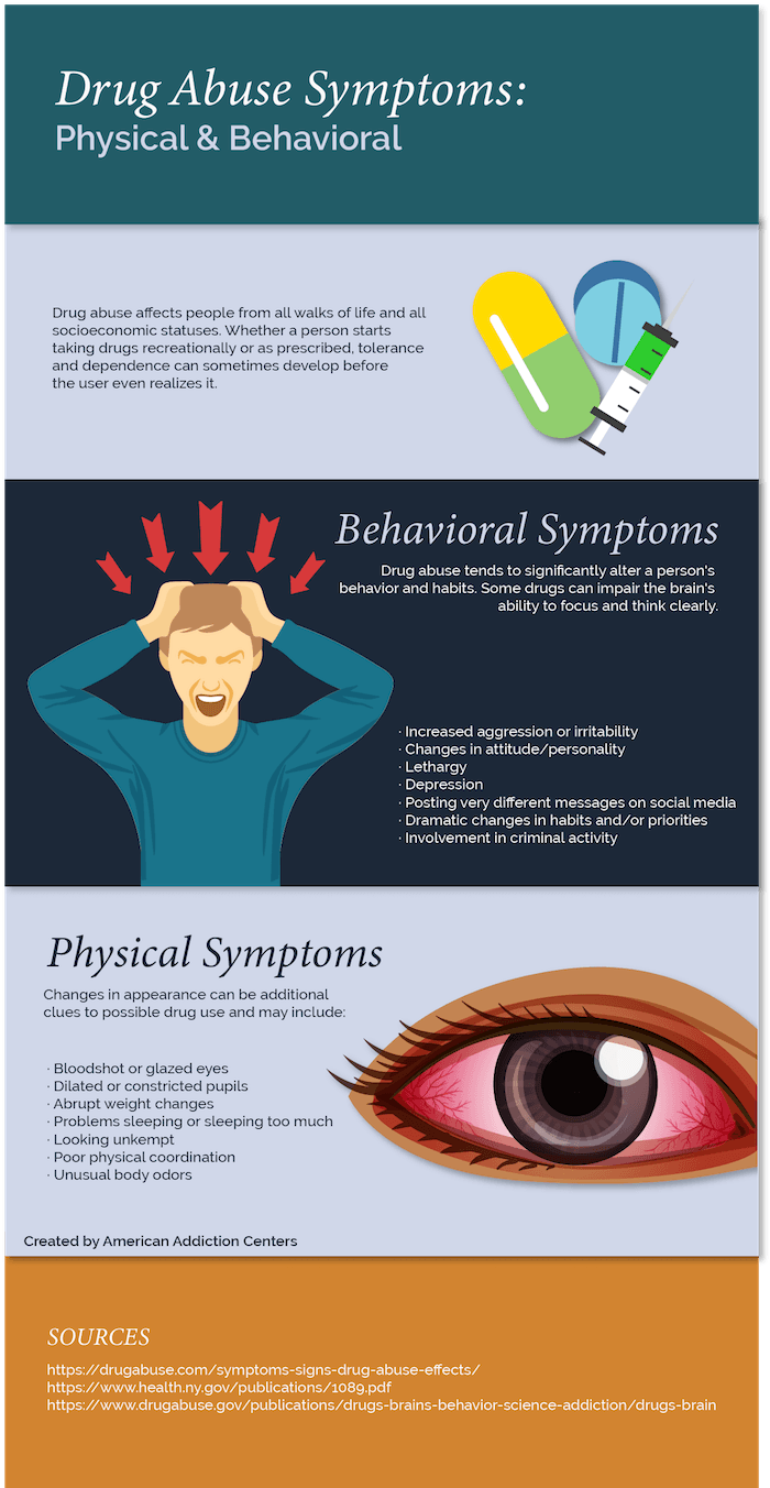 Physical and behavioral symptoms of drug abuse.